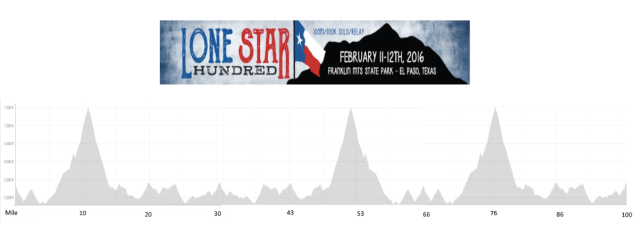 elevation lone star 100